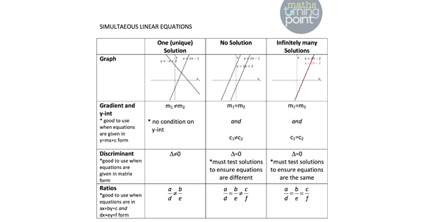 simultaneous_equations